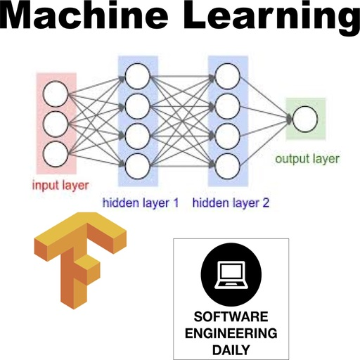 Diffbot: Knowledge Graph API With Mike Tung Machine Learning